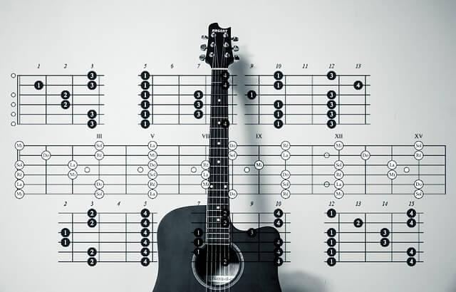 ギター初心者の練習内容3選|曲/基礎/コード/ピッキング